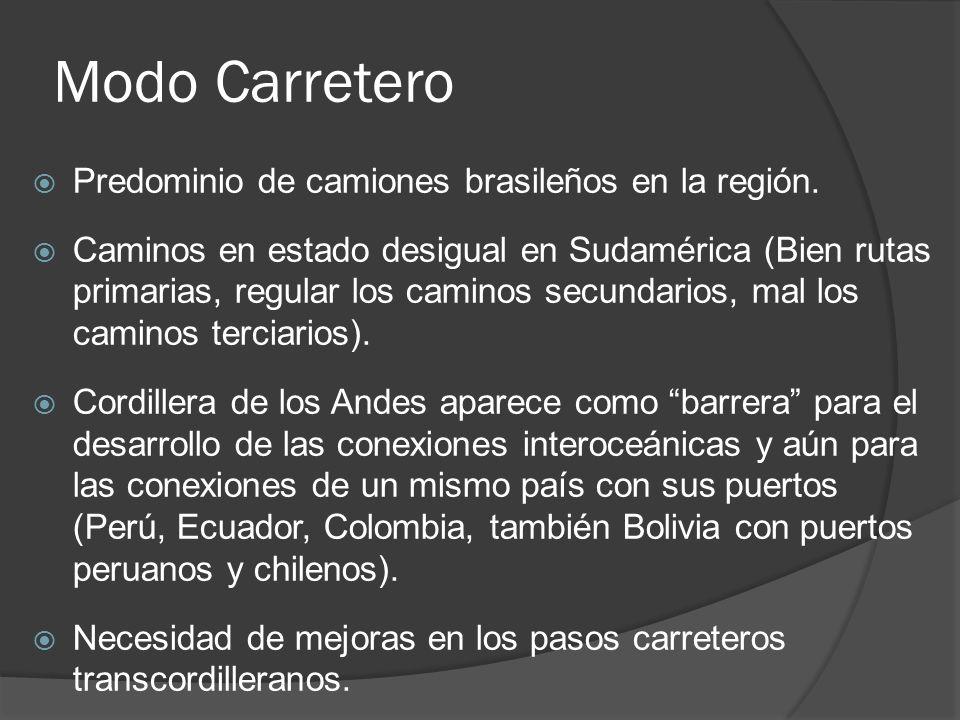 Modo Carretero Predominio de camiones brasileños en la región.