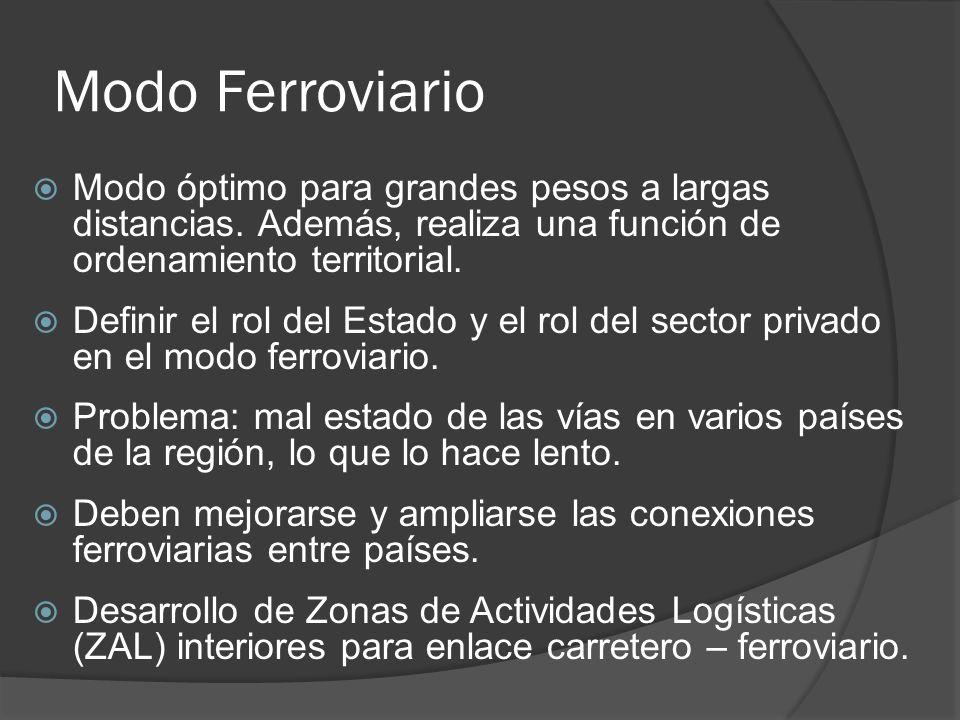 Modo Ferroviario Modo óptimo para grandes pesos a largas distancias. Además, realiza una función de ordenamiento territorial.