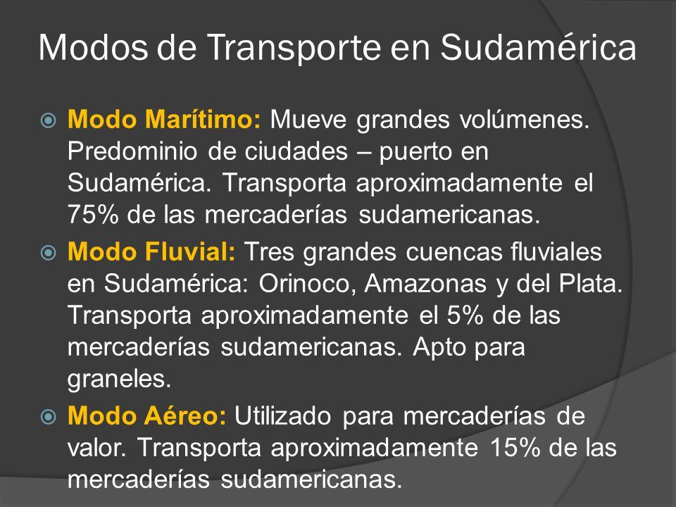 Modos de Transporte en Sudamérica