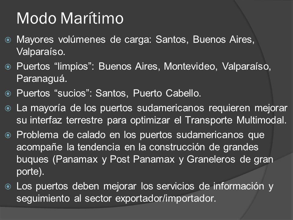 Modo Marítimo Mayores volúmenes de carga: Santos, Buenos Aires, Valparaíso. Puertos limpios : Buenos Aires, Montevideo, Valparaíso, Paranaguá.
