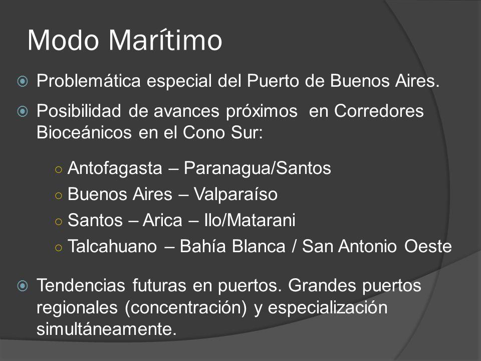 Modo Marítimo Problemática especial del Puerto de Buenos Aires.