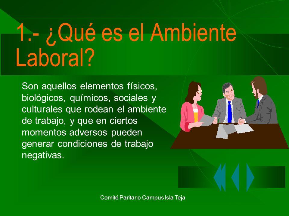 1.- ¿Qué es el Ambiente Laboral