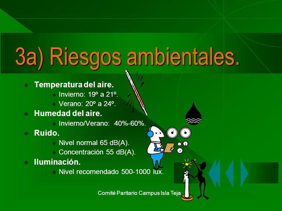 3a) Riesgos ambientales.