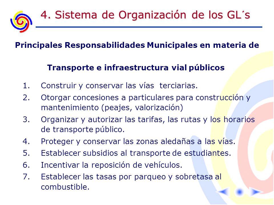 Principales Responsabilidades Municipales en materia de
