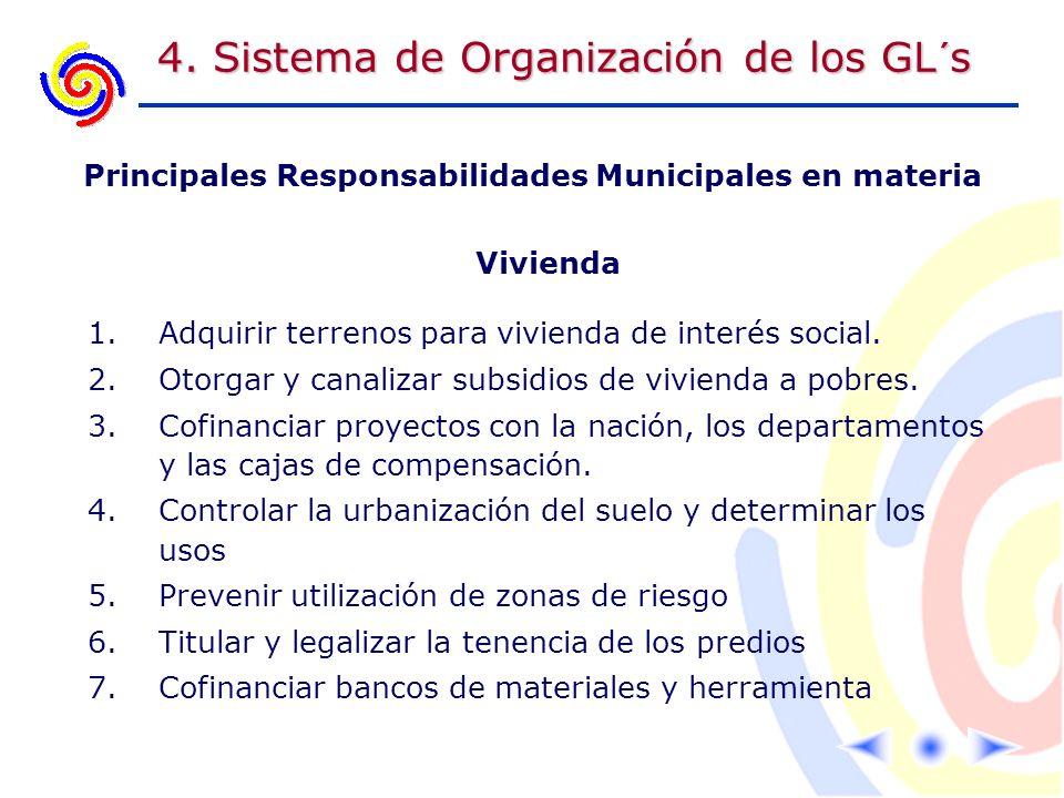 Principales Responsabilidades Municipales en materia