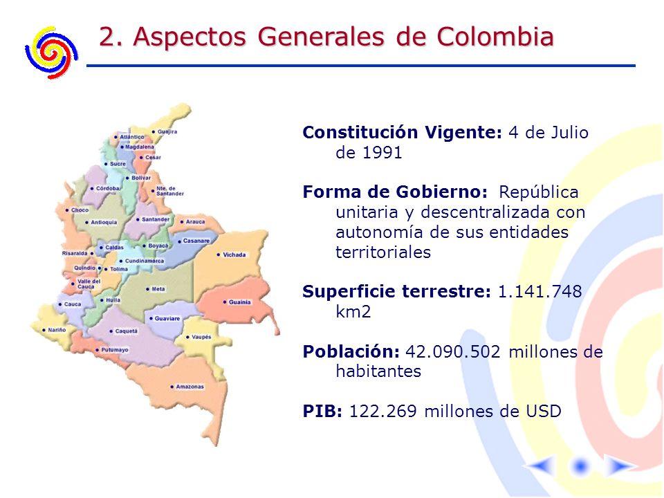 2. Aspectos Generales de Colombia