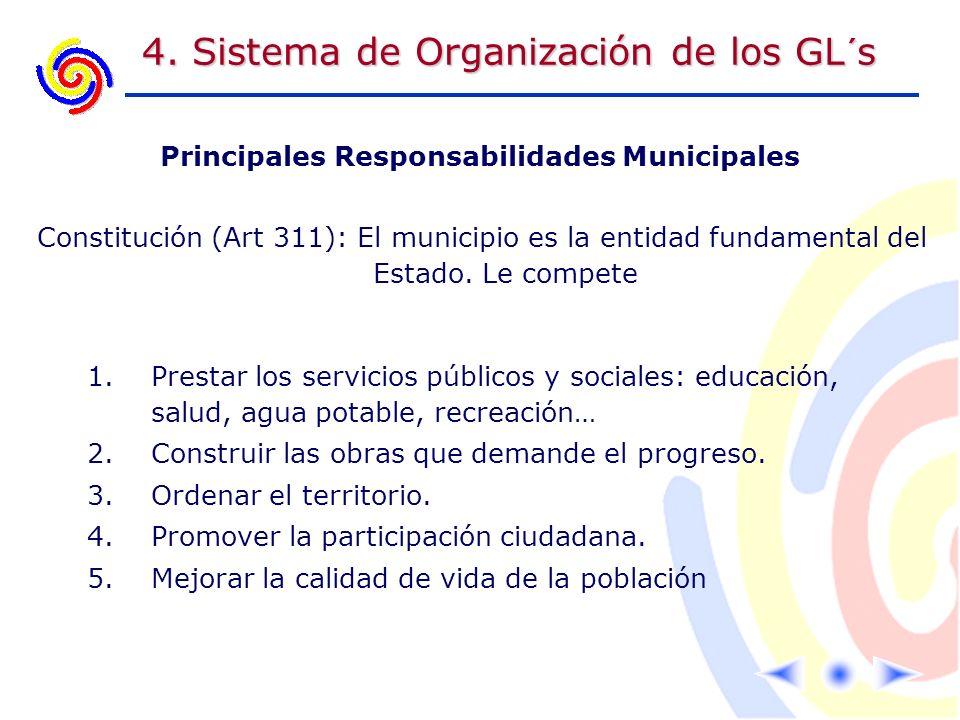 Principales Responsabilidades Municipales