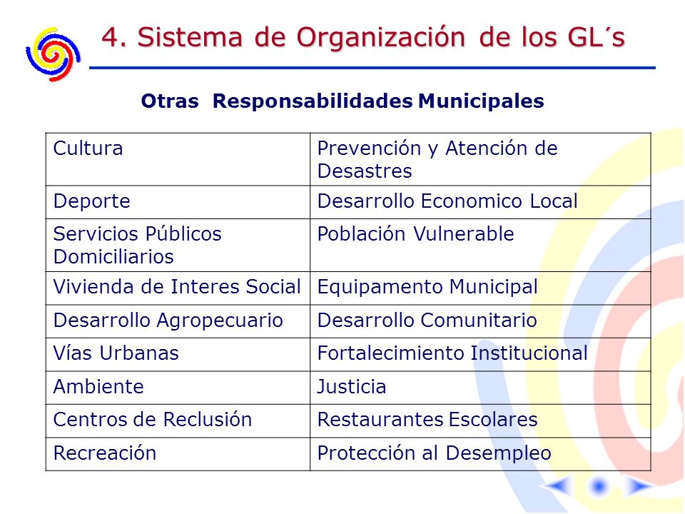 Otras Responsabilidades Municipales