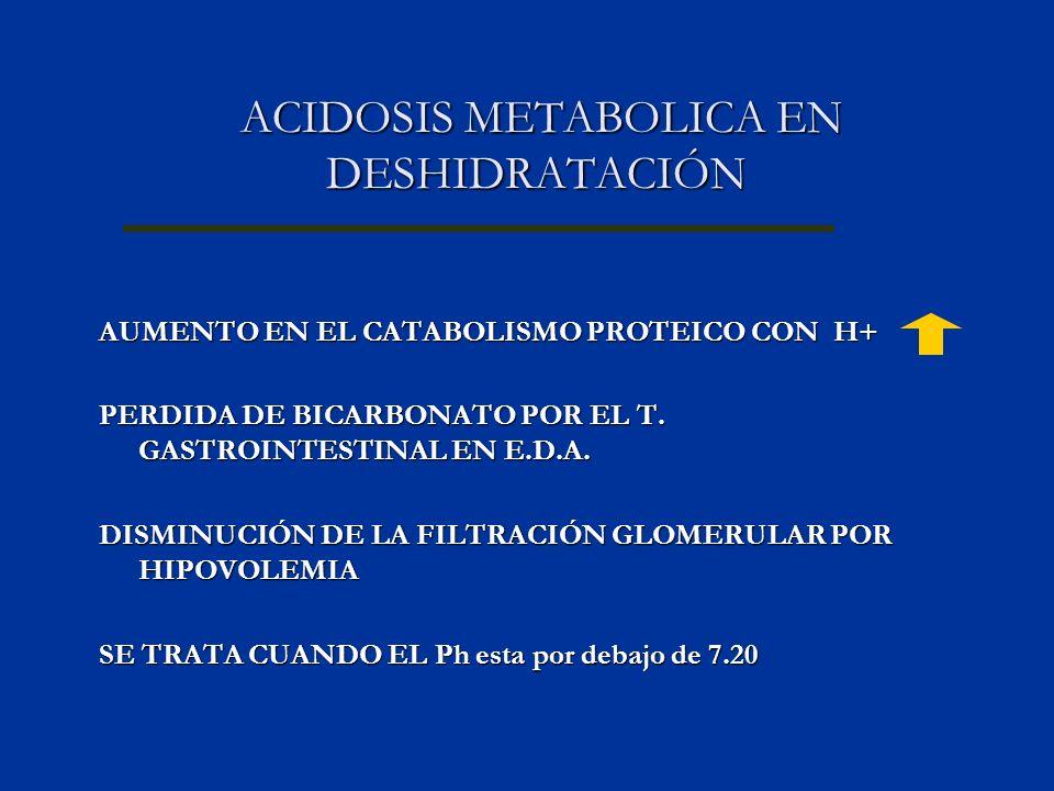 ACIDOSIS METABOLICA EN DESHIDRATACIÓN