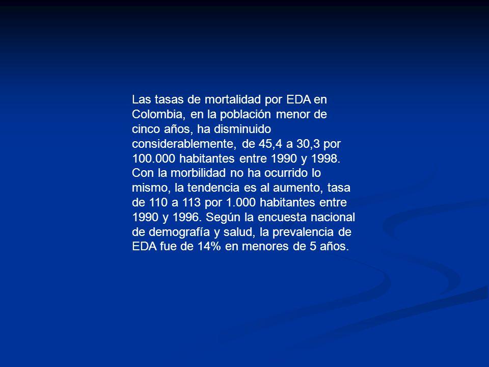 Las tasas de mortalidad por EDA en Colombia, en la población menor de cinco años, ha disminuido considerablemente, de 45,4 a 30,3 por 100.000 habitantes entre 1990 y 1998.