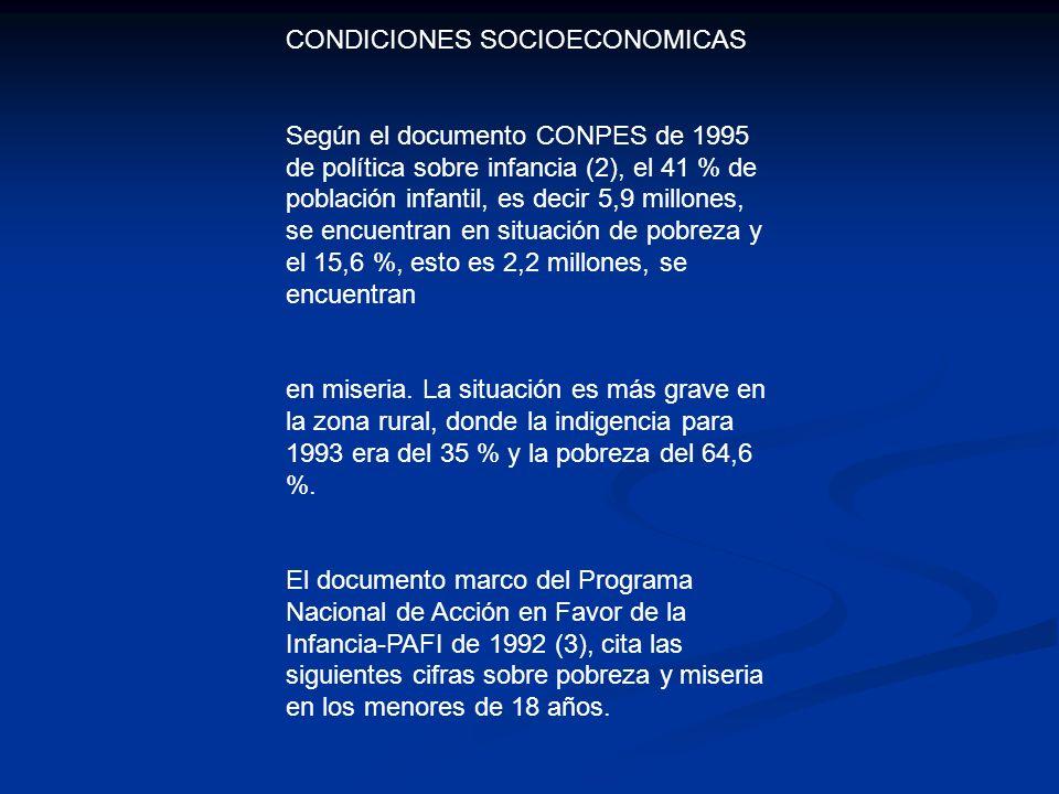 CONDICIONES SOCIOECONOMICAS
