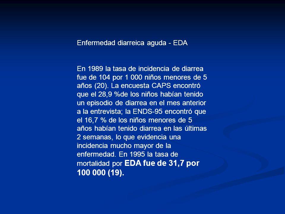 Enfermedad diarreica aguda - EDA
