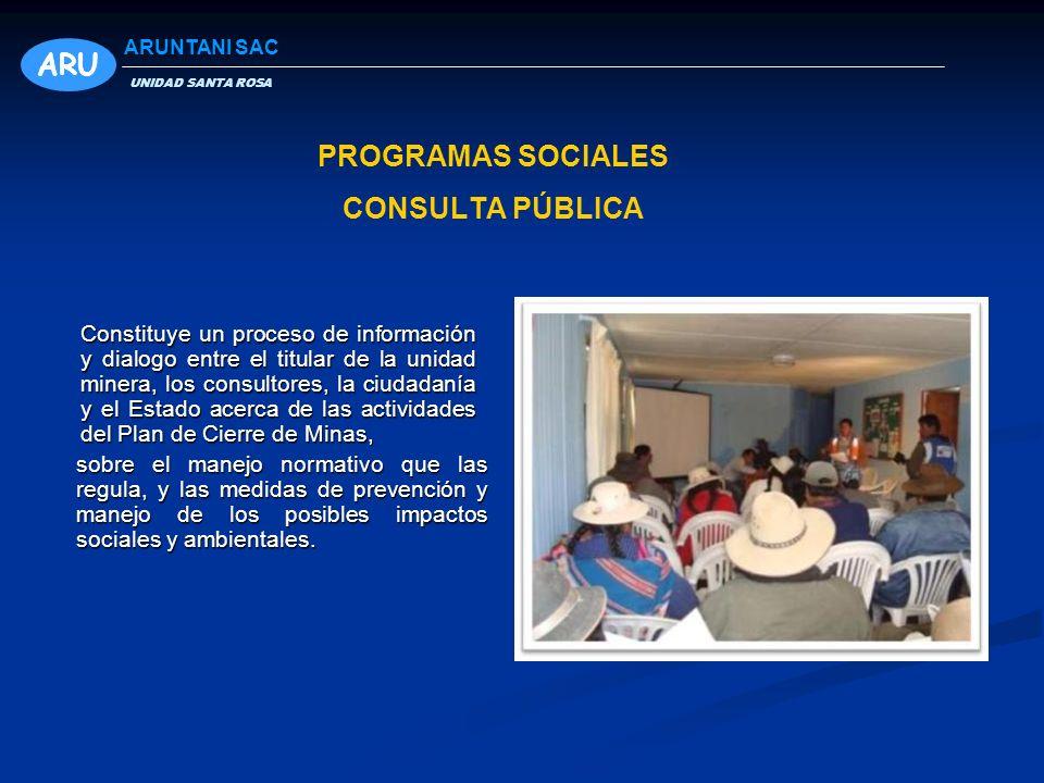 ARU PROGRAMAS SOCIALES CONSULTA PÚBLICA