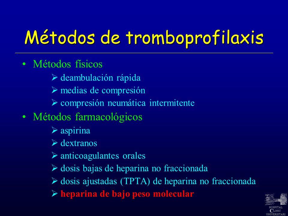 Métodos de tromboprofilaxis