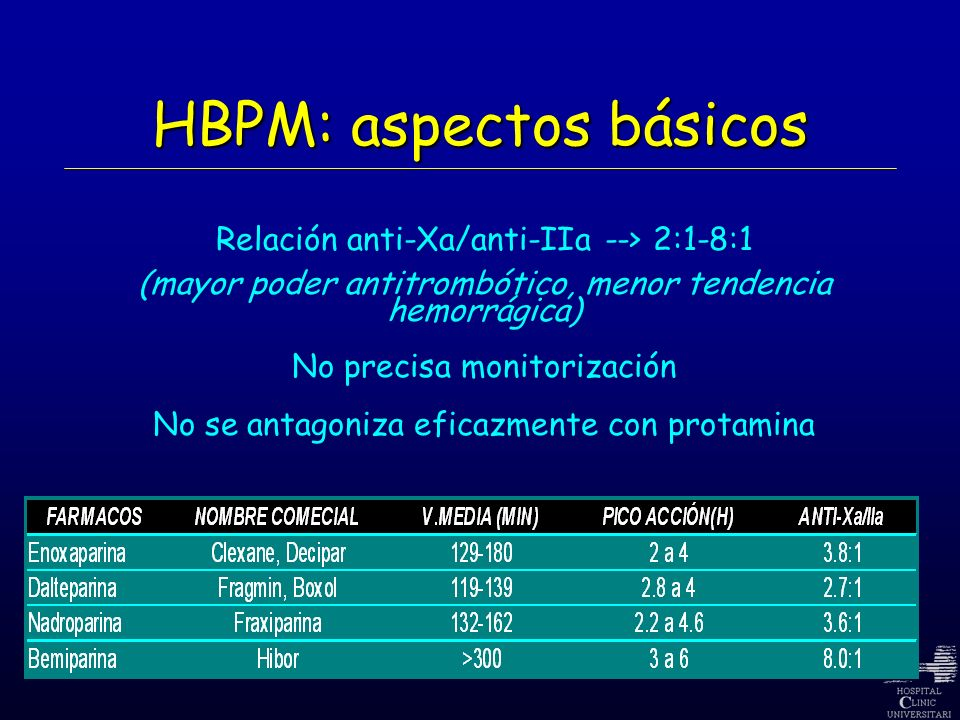 HBPM: aspectos básicos