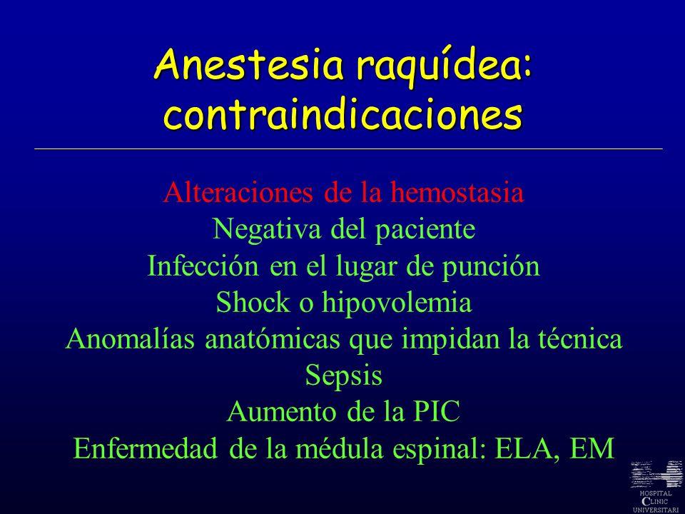 Anestesia raquídea: contraindicaciones