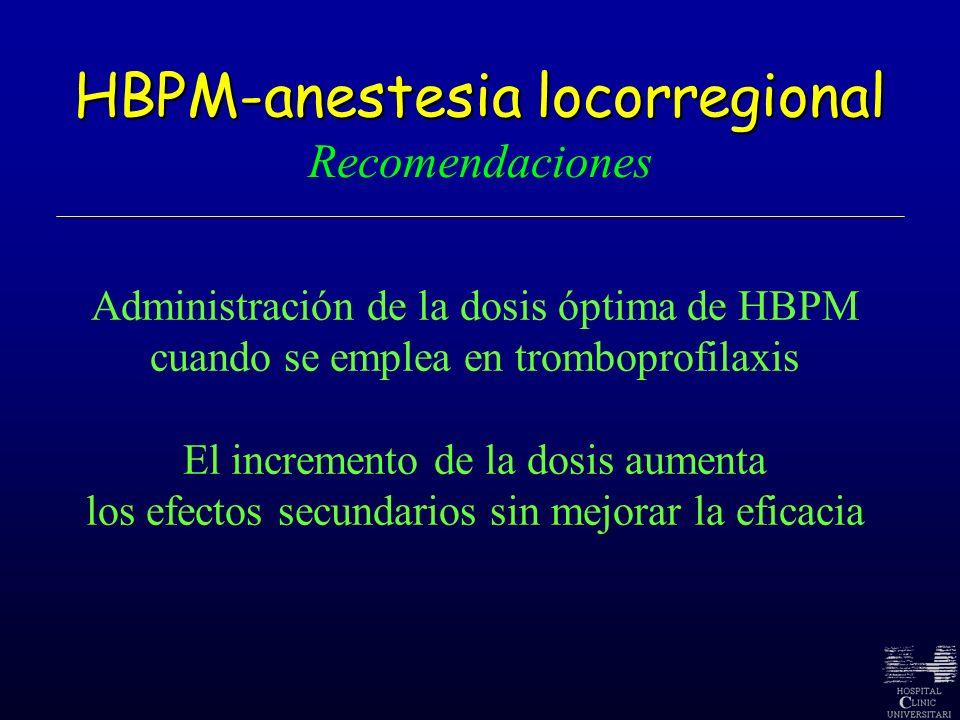 HBPM-anestesia locorregional Recomendaciones