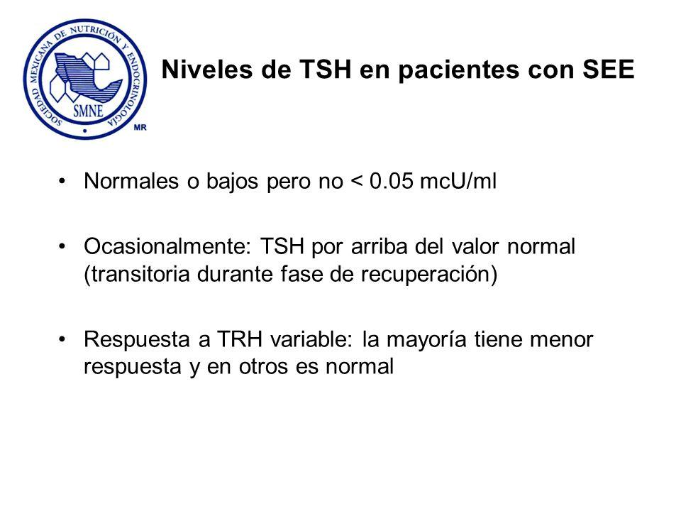 Niveles de TSH en pacientes con SEE