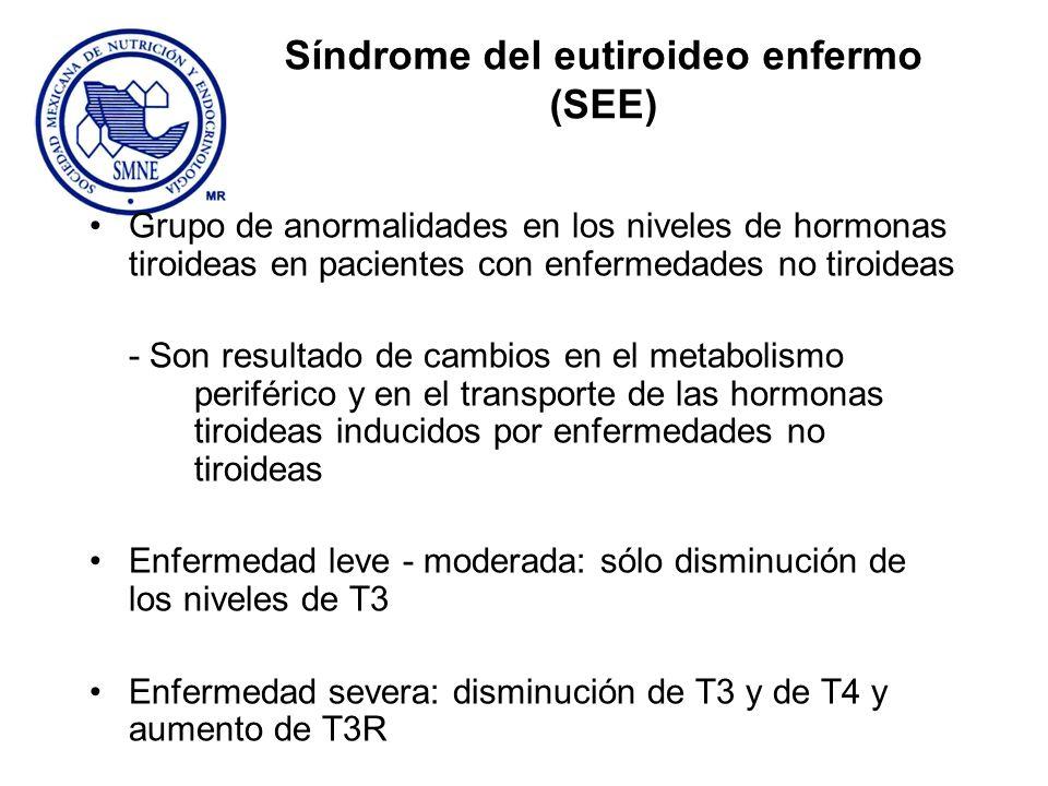 Síndrome del eutiroideo enfermo (SEE)