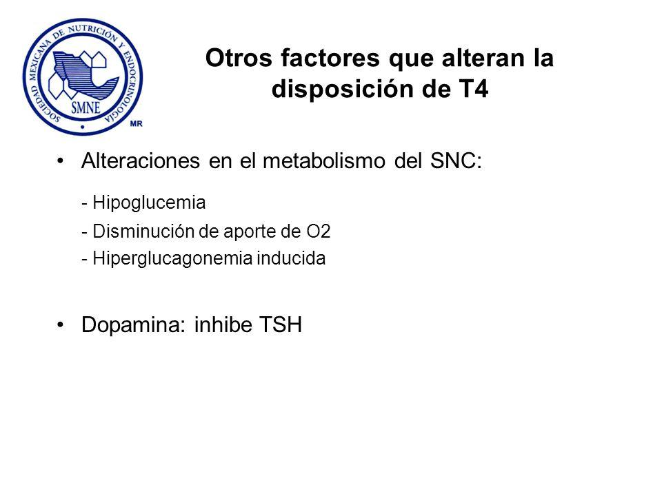 Otros factores que alteran la disposición de T4