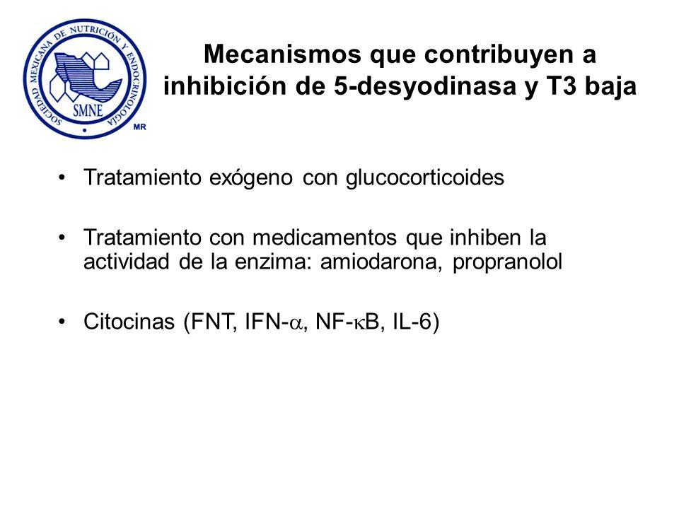 Mecanismos que contribuyen a inhibición de 5-desyodinasa y T3 baja