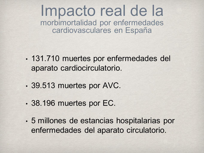 Impacto real de la morbimortalidad por enfermedades cardiovasculares en España