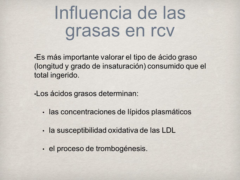 Influencia de las grasas en rcv