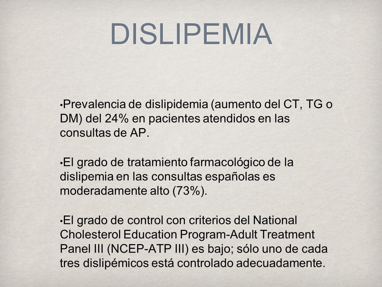 DISLIPEMIA Prevalencia de dislipidemia (aumento del CT, TG o DM) del 24% en pacientes atendidos en las consultas de AP.