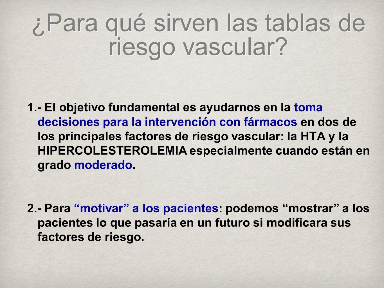 ¿Para qué sirven las tablas de riesgo vascular