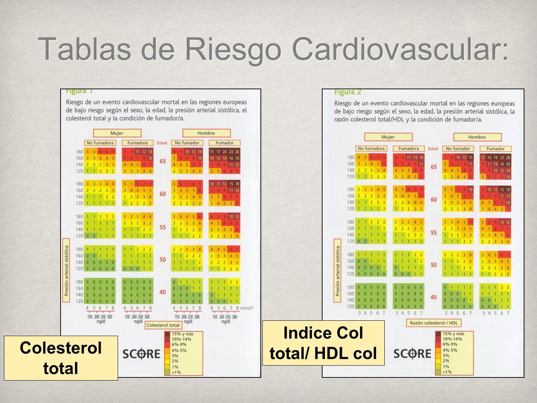 Tablas de Riesgo Cardiovascular: