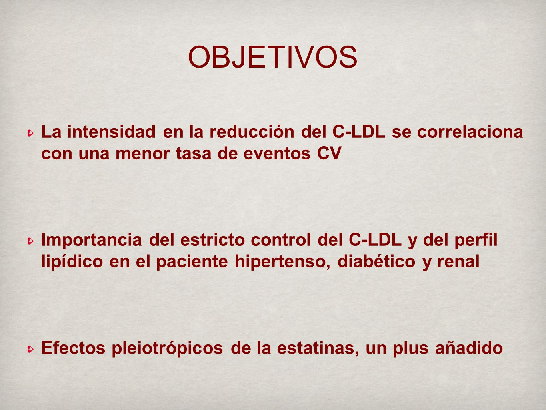OBJETIVOS La intensidad en la reducción del C-LDL se correlaciona con una menor tasa de eventos CV.