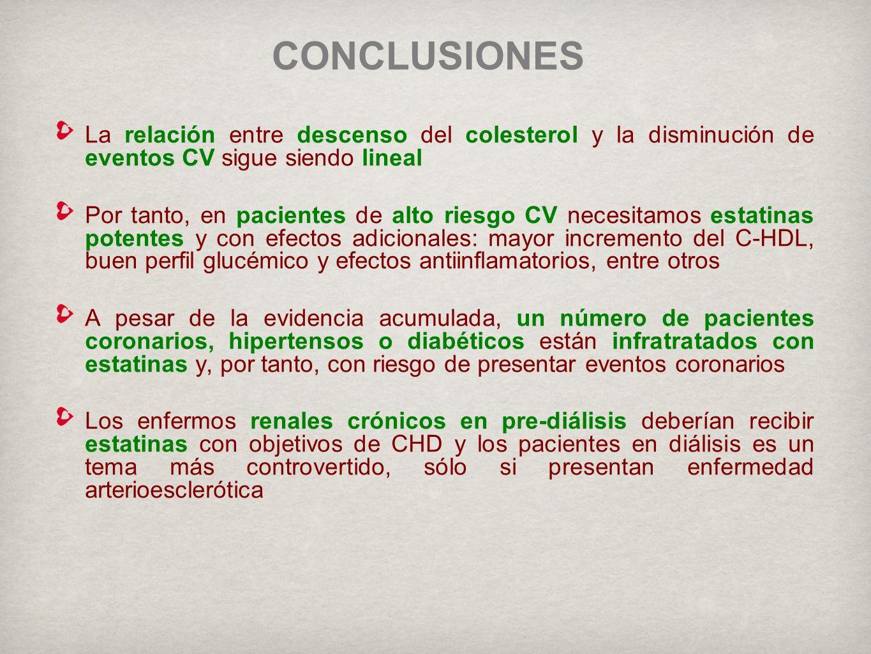 CONCLUSIONES La relación entre descenso del colesterol y la disminución de eventos CV sigue siendo lineal.