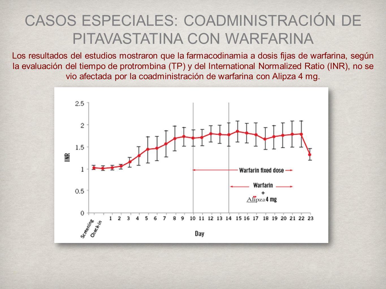 CASOS ESPECIALES: COADMINISTRACIÓN DE PITAVASTATINA CON WARFARINA