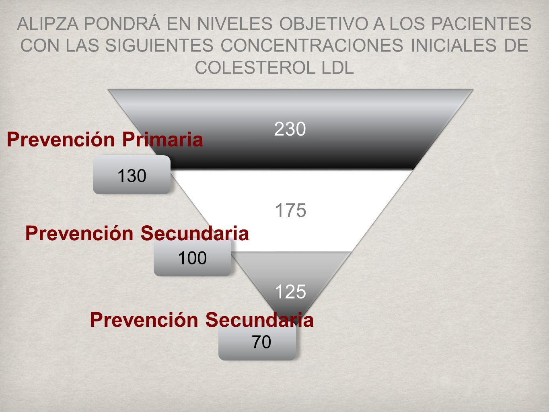 Prevención Secundaria Prevención Secundaria