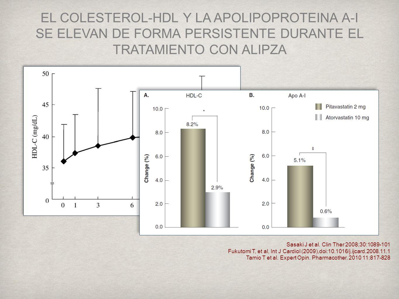 EL COLESTEROL-HDL Y LA APOLIPOPROTEINA A-I