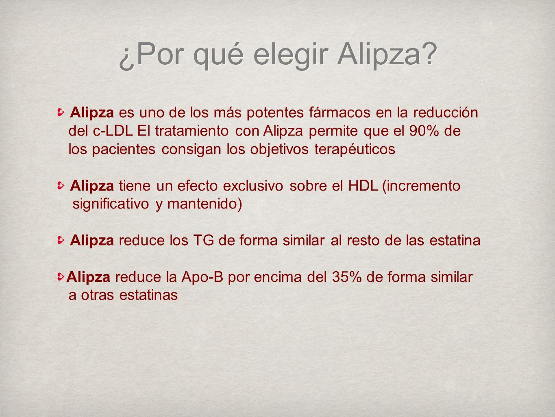 ¿Por qué elegir Alipza Alipza es uno de los más potentes fármacos en la reducción. del c-LDL El tratamiento con Alipza permite que el 90% de.