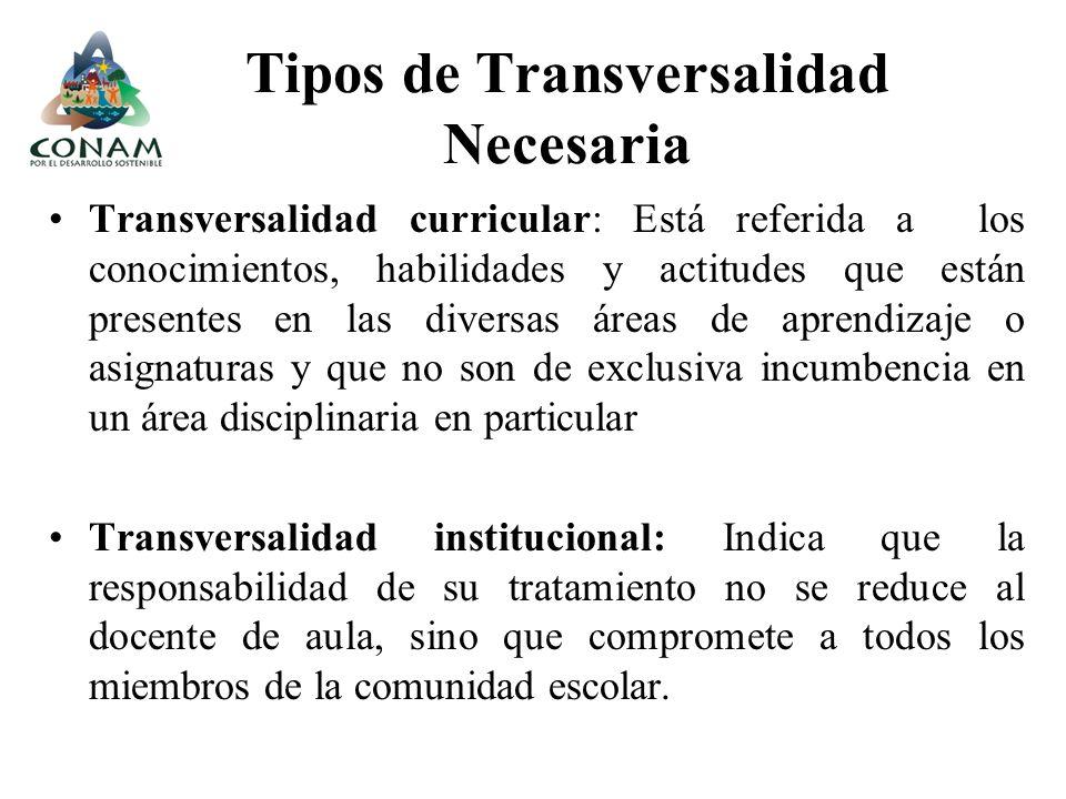 Tipos de Transversalidad Necesaria