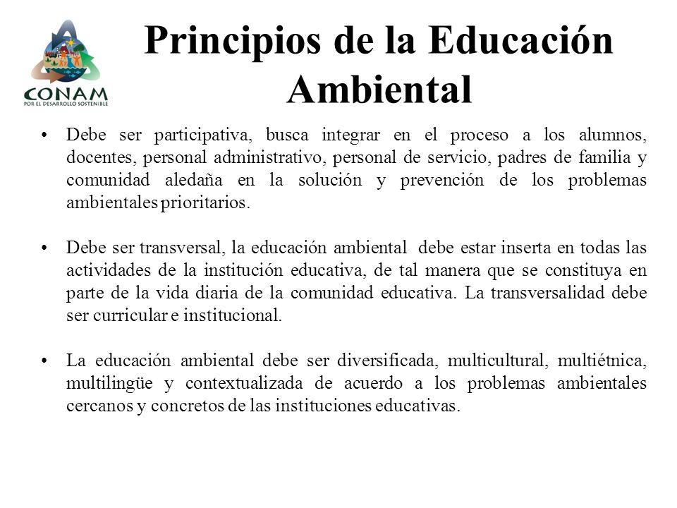 Principios de la Educación Ambiental