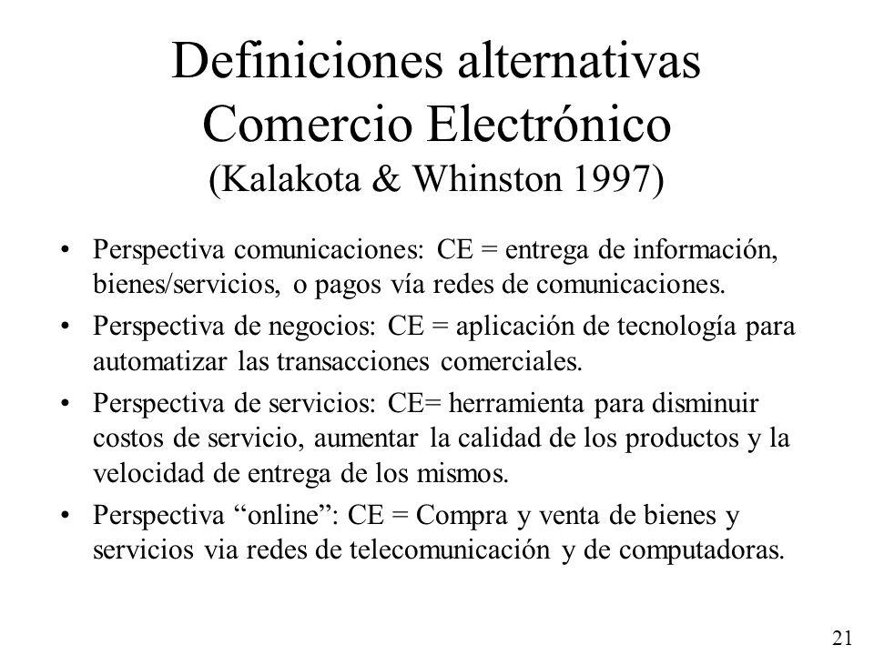 Definiciones alternativas Comercio Electrónico (Kalakota & Whinston 1997)