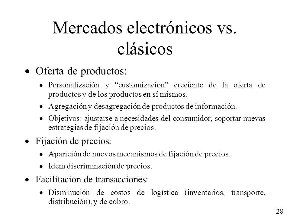 Mercados electrónicos vs. clásicos