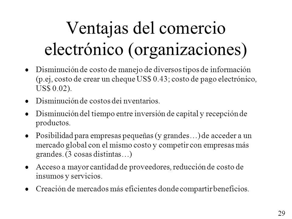 Ventajas del comercio electrónico (organizaciones)