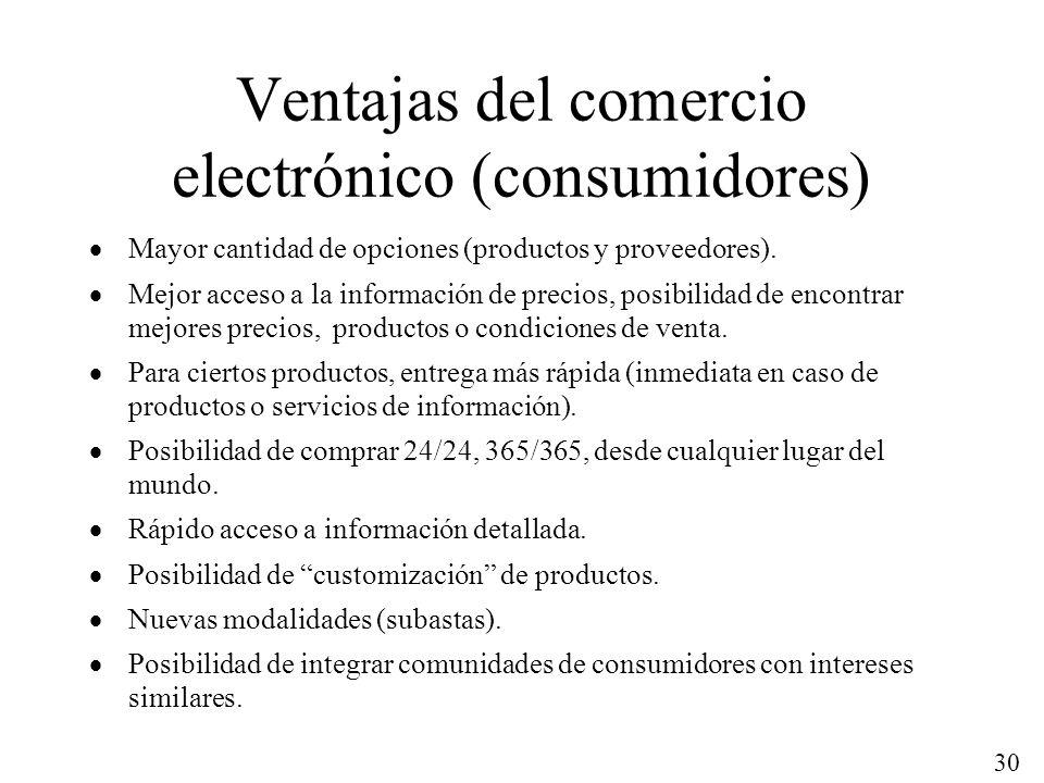 Ventajas del comercio electrónico (consumidores)