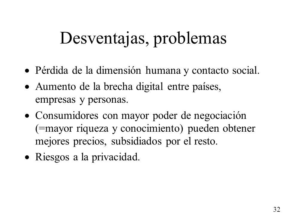Desventajas, problemas