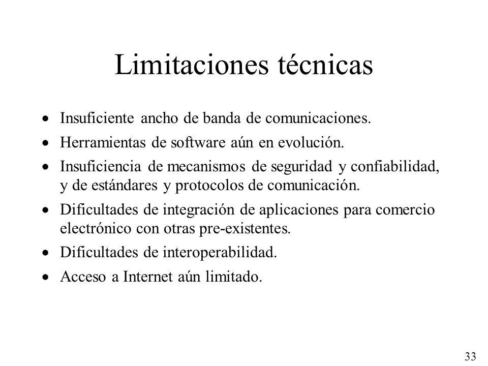Limitaciones técnicas