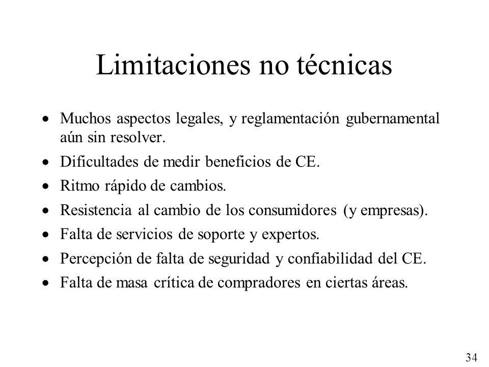 Limitaciones no técnicas
