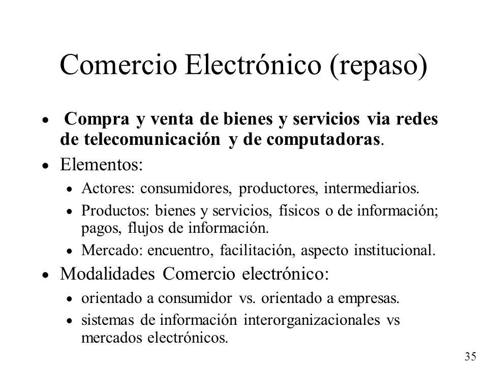 Comercio Electrónico (repaso)