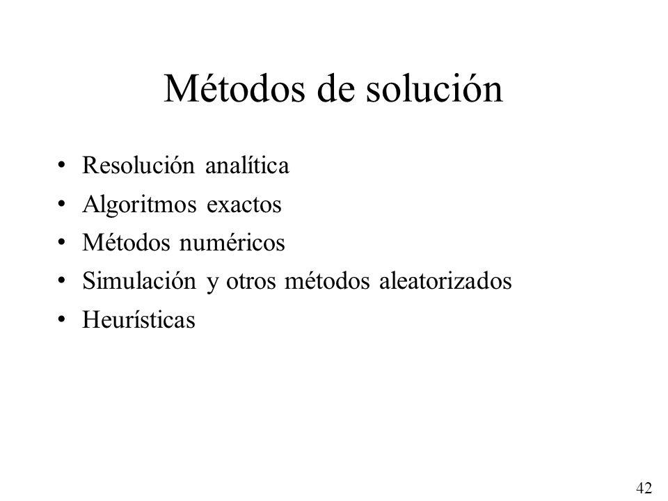 Métodos de solución Resolución analítica Algoritmos exactos