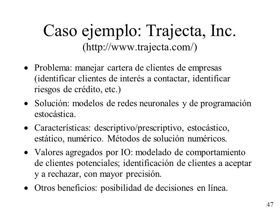 Caso ejemplo: Trajecta, Inc. (http://www.trajecta.com/)