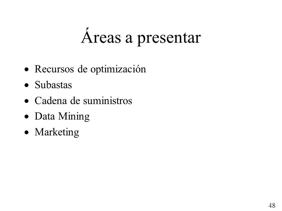 Áreas a presentar Recursos de optimización Subastas