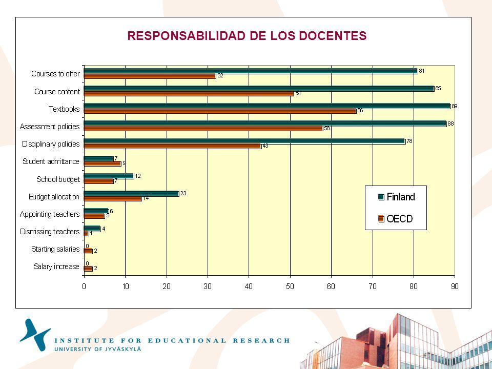 RESPONSABILIDAD DE LOS DOCENTES